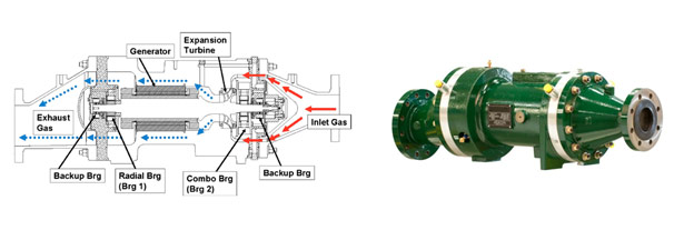Image of our Integrated Power Module (IPM) consisting of a high efficiency centrifugal expansion turbine partnered with a high-speed permanent magnet generator supported on active magnetic bearings.
